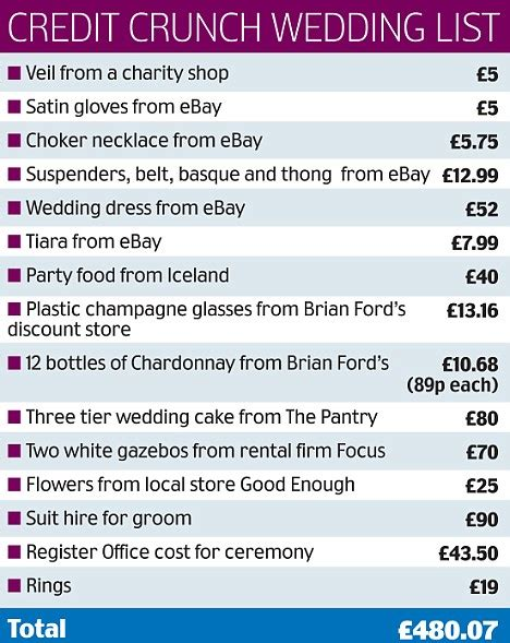how much is average price for hair cut and color forget the horse and carriage credit crunch couple stage cut price 163 500 wedding daily mail