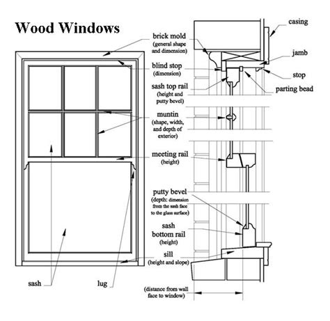 awning window section architecture preservation winter park