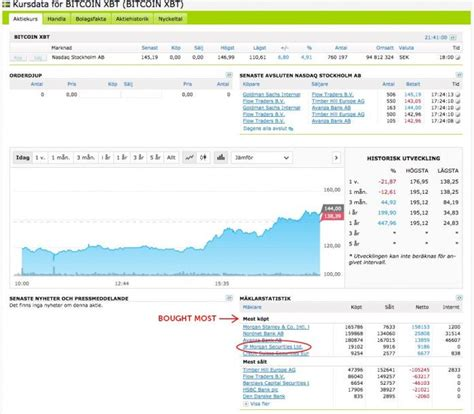 bitcoin jp morgan jp morgan acquista bitcoin dopo aver fatto crollare
