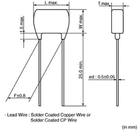 use of ceramic in automobile murata introduces lead type multilayer ceramic capacitors