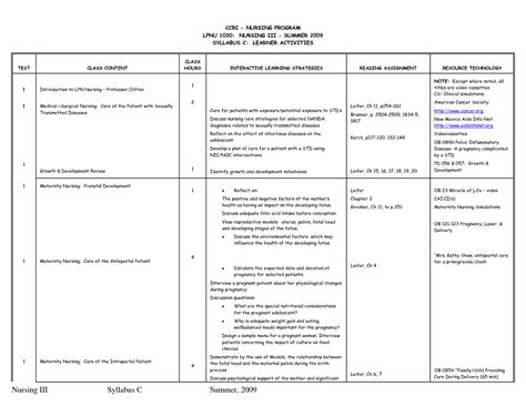 cesarean section nursing diagnosis nursing care plan for risk bleeding circuit diagram maker