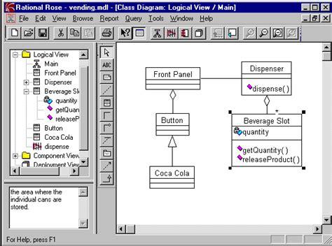 cara membuat class diagram rational rose class diagram rational rose gallery how to guide and
