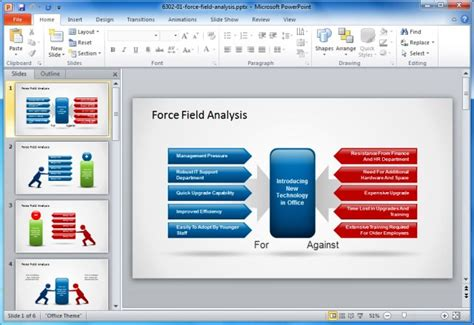 field analysis template how to conduct a field analysis