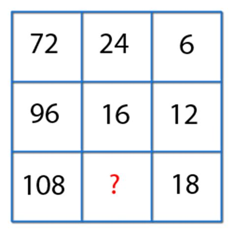 missing number finding general inteligence reasoning mcq questions  answers page  section