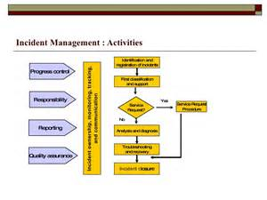 Itil Incident Management And Resolution itil incident management