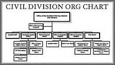 Department Of Justice Fraud Section by Torts Branch Civil Department Of Justice