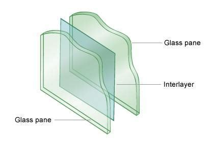 How To Renovate Your Home by Laminated Glass Build