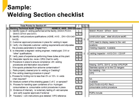 Presentation What Qms Audit Does Not Tell You Short Welding Checklist Template