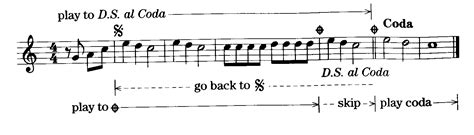 sections in music notation is there a way to notate alternative