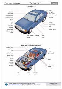 English spanish vocabulary car parts partes del coche spanish