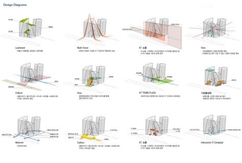 Interior Design Diagrams by Spacecraft Concept Design Diagrams Page 3 Pics About Space