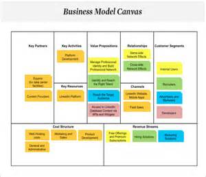 Business Model Canvas Connected Car Business Model Canvas 7 Documents In Pdf
