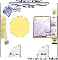 Schlafzimmer Einrichten Nach Feng Shui by Schlafzimmer Einrichten Nach Feng Shui Neckcream Co