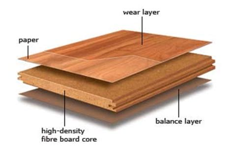 Wood Floor Section by Laminate Flooring