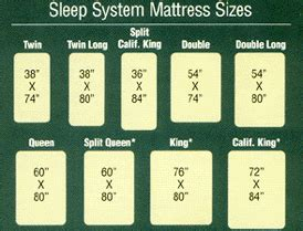 Difference In Bed Sizes Choose Your Model Artisans Custom Mattress