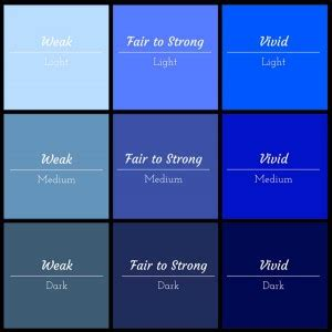 shades of blue chart shades of blue