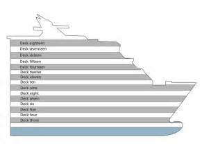 Oasis Floor Plan oasis of the seas senior cruises australia