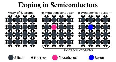 zener diode hyperphysics diodes hyperphysics 28 images voltage doubler tripler diodes zener diode hyperphysics 28