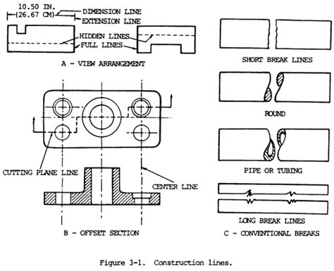types of sectioning in technical drawing print reading for welding plasma welding welding