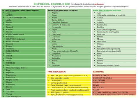 alimenti tumorali tumori ecco la tabella degli alimenti anti cancro