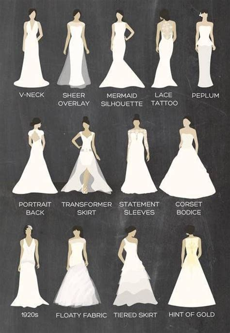 different dress types styles best different wedding dress styles pictures styles