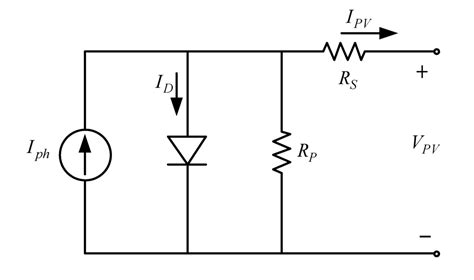 varactor diode equivalent model varactor diode equivalent model 28 images diode piecewise linear simplified and ideal
