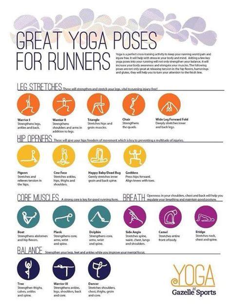 printable yoga poses for runners yoga forever asleep
