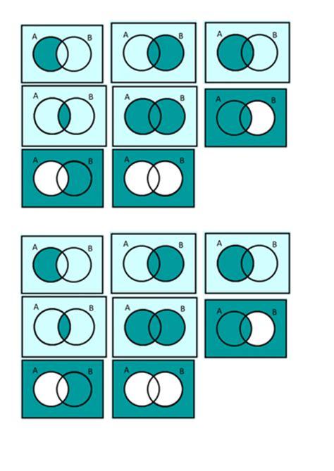 a level venn diagrams venn diagram lesson by s curzon teaching resources tes