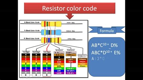 resistor color code tutorial resistors in series and parallel circuits