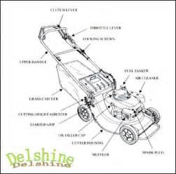 newest honda gxv160 engine lawn mower with lawn mower parts wholesale buy lawn mower parts