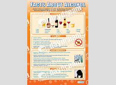 Facts About Alcohol | PSHE Educational School Posters Free D Link Software Download