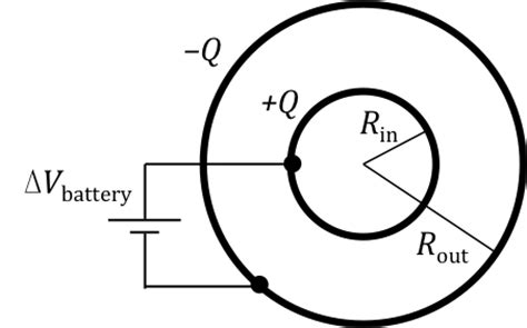 how to make a spherical capacitor a spherical capacitor is constructed from concentr chegg