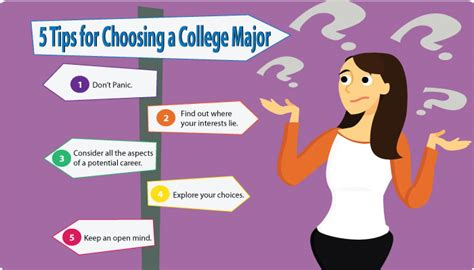 Choosing The Right College Essay by What Are Your Tips For Choosing Which College To Go To