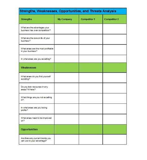 template link 39 powerful swot analysis templates exles free