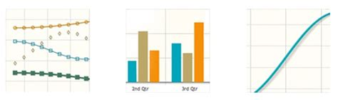 line pattern jqplot 13 useful javascript solutions for charts and graphs web