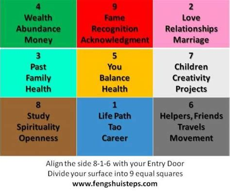 feng shui ufficio feng shui magic square feng shui steps
