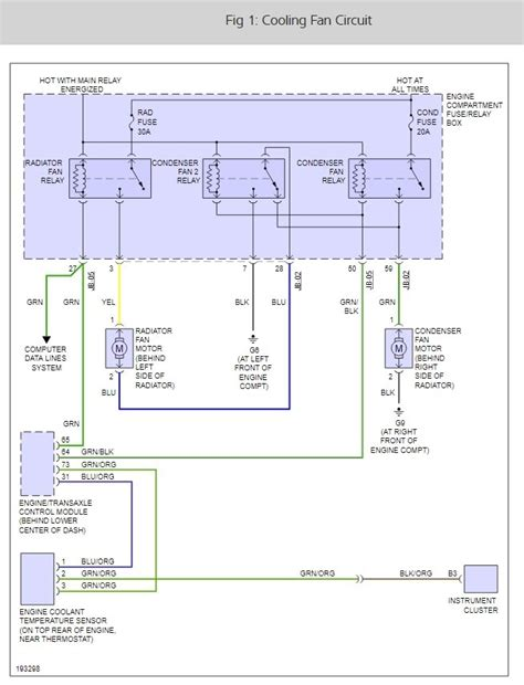 05 kia spectra fuse diagram wiring diagrams wiring