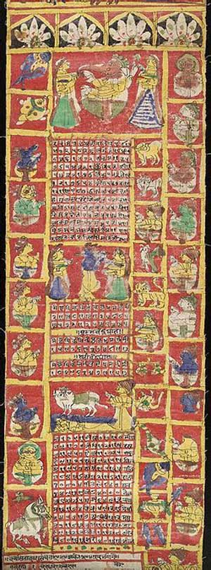 Calendario Hindu Gods And Goddesses Of Ancient India Crystalinks