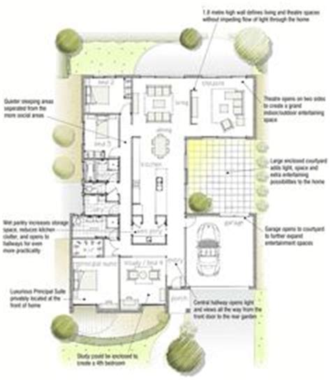 av jennings house floor plans new house on pinterest floor plans ranch house plans
