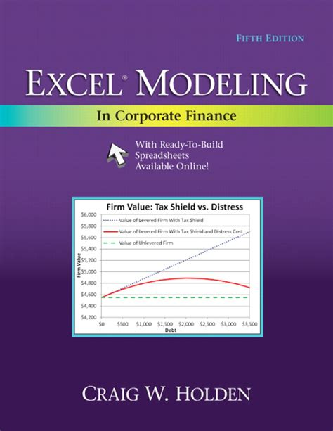 Mba Excel Model by Holden Excel Modeling In Corporate Finance 5th Edition