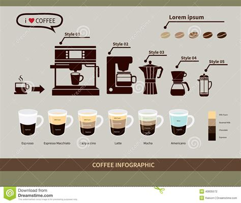 espresso drinks coffee infographic elements types of coffee drinks stock