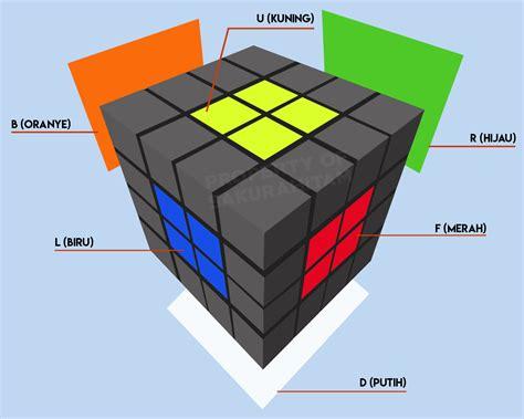 gambar tutorial rubik cara menyelesaikan rubik 4x4 dengan mudah sakurahitam