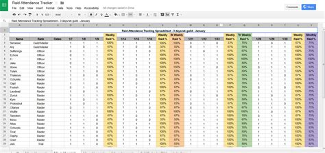 Juggernaut Method Spreadsheet by Juggernaut Method Spreadsheet Buff