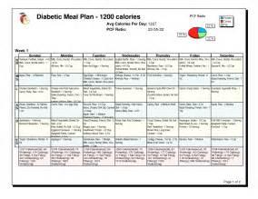 1200 calorie diabetic meal plan and printable 1800 calorie diabetic