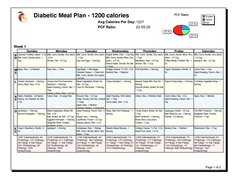 printable diet plan for diabetics printable 1800 calorie diet plans pictures to pin on