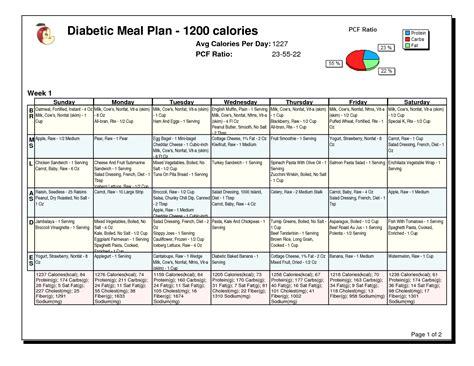 Galerry printable 1500 calorie diabetic meal plan