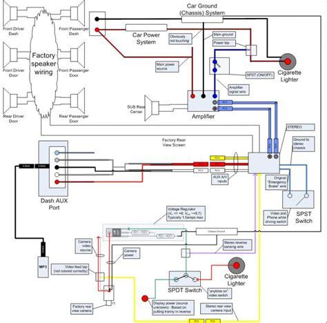 creative mitsubishi galant stereo wiring diagram stereo