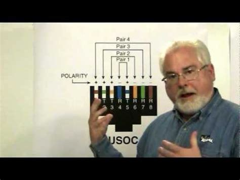 wire color code configuration  phone youtube
