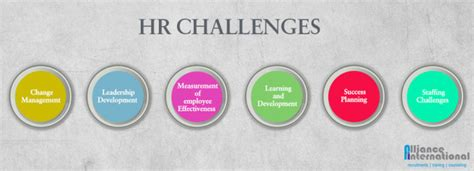 top 4 human resource management challenges solutions