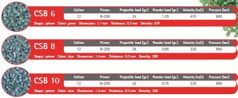 star tsable cupcake valley redeem codes 2016 redeem codes for starstable 2016 newhairstylesformen2014 com